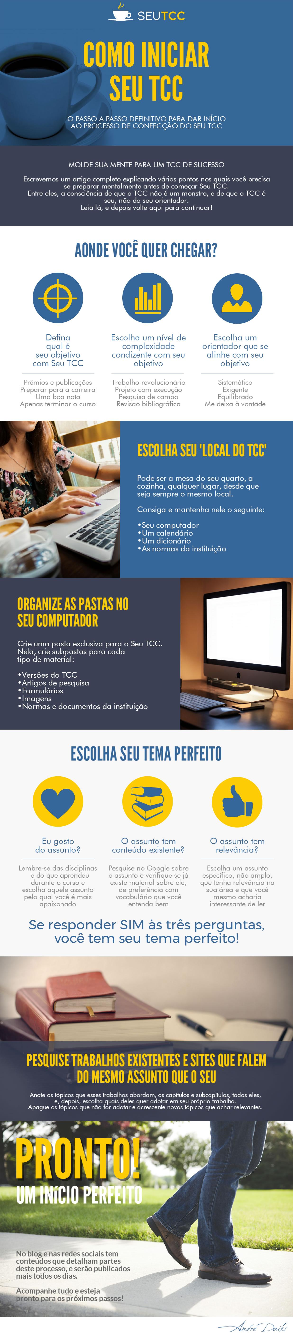 Infográfico - Como iniciar Seu TCC